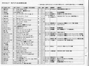 ensoukiroku1